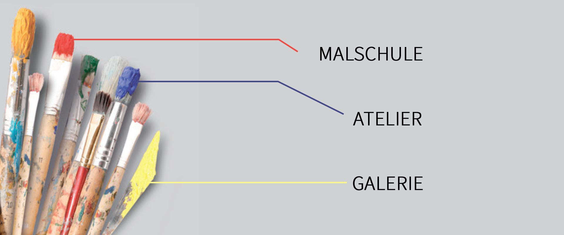 Willkommen auf der Internetseite der MALSCHULE. ATELIE. GALERIE. HARTWAHN